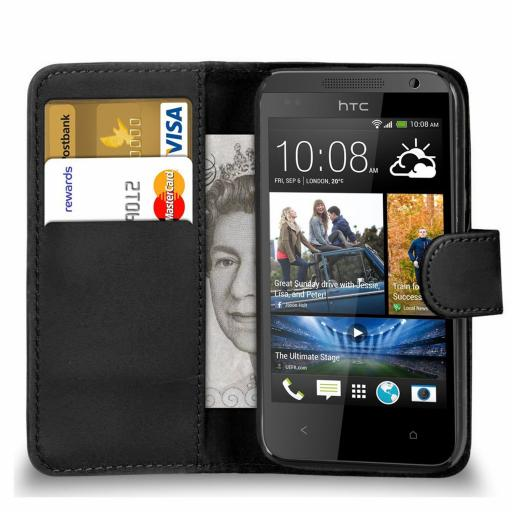 HTC One M7 PU Wallet Case